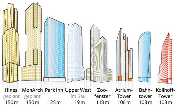 cities skylines gebäude drehen