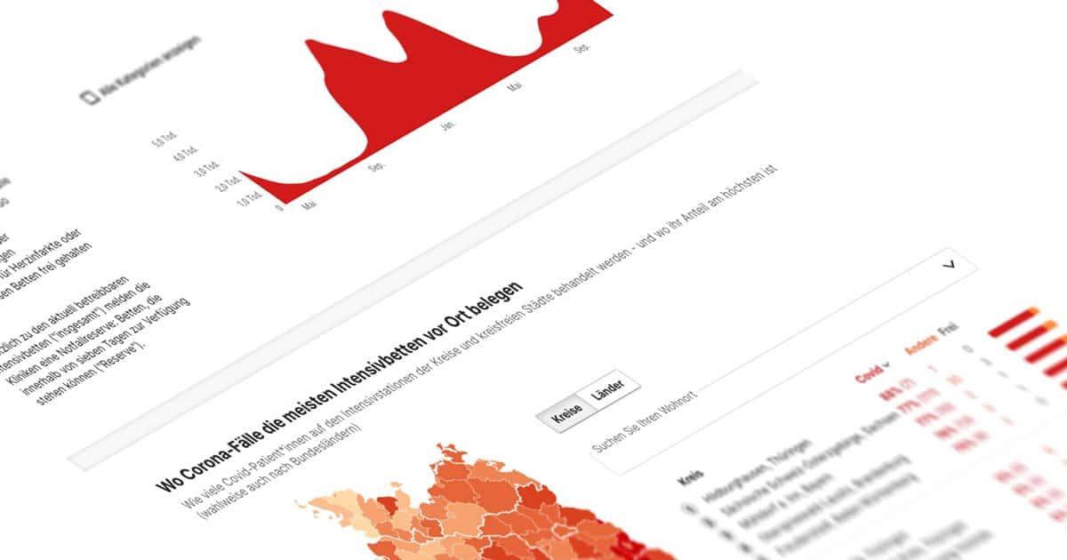interaktiv.morgenpost.de